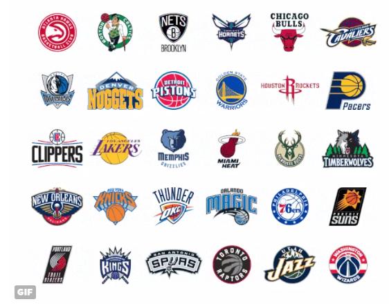 L'évolution des logos NBA en un GIF