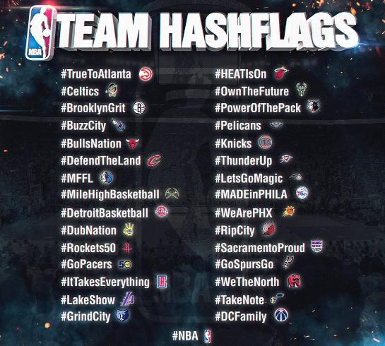 Chaque franchise NBA a son propre emoji sur Twitter