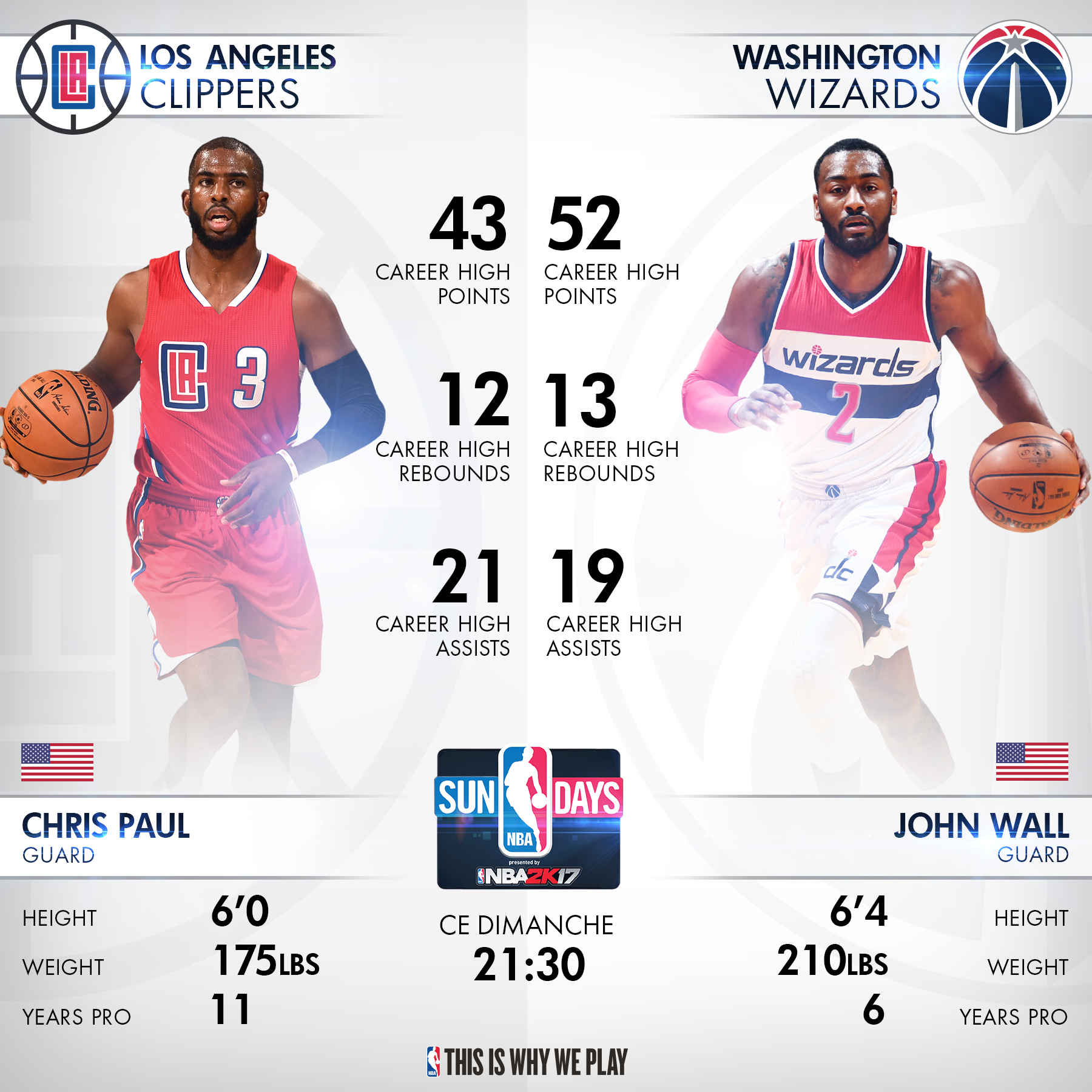LAC@WAS Generic Stats FR