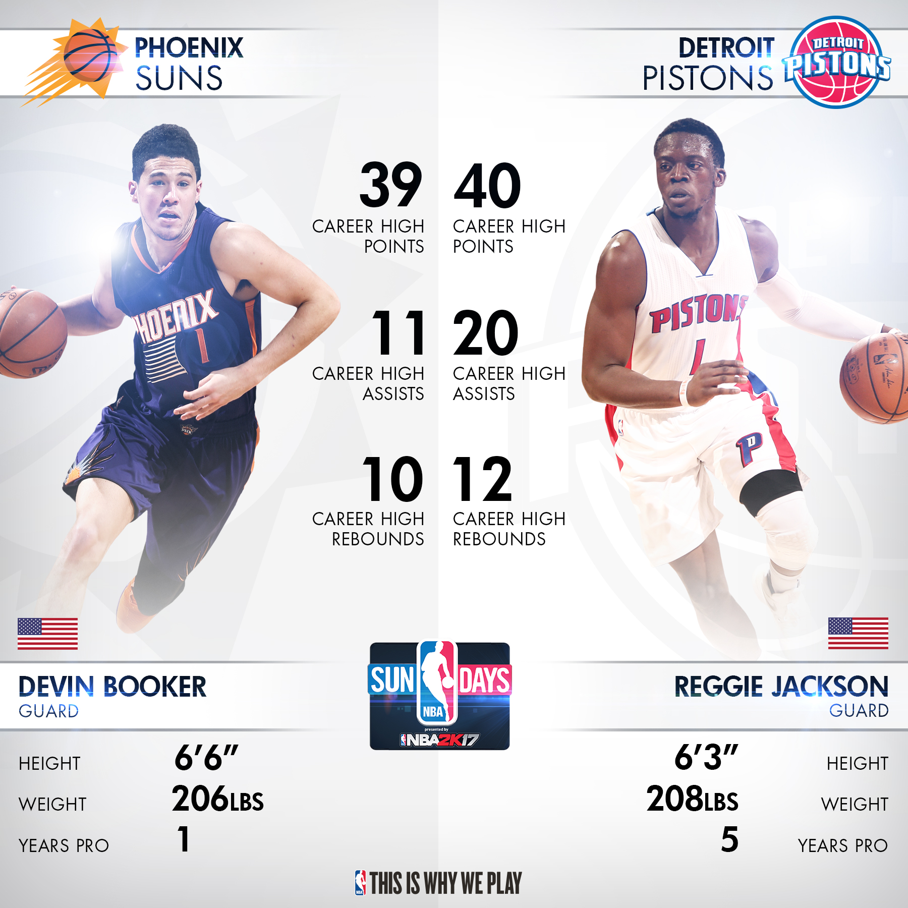 PHX@DET Generic Stats Broadcasters
