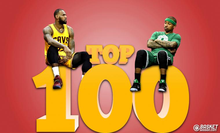 Top 100 : Les meilleurs joueurs NBA (85-71)