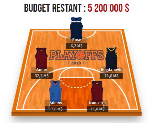 King James leur a vraiment tout fait — NBA
