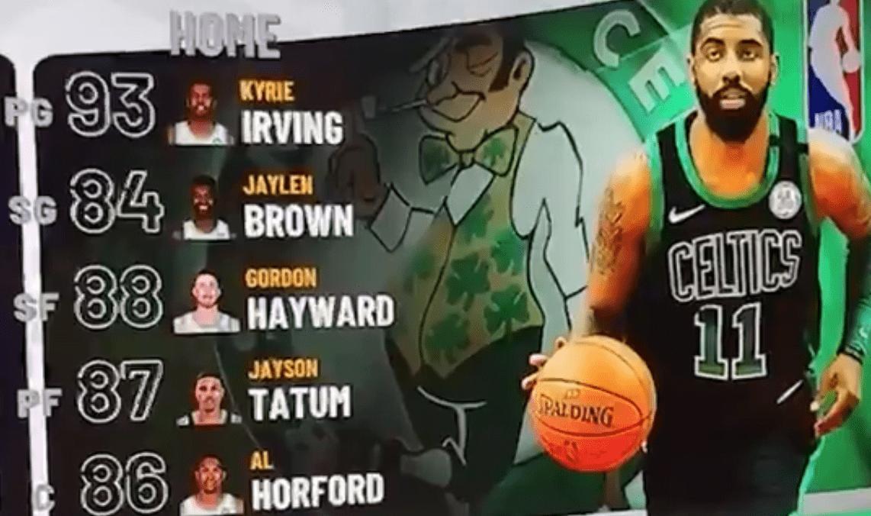 Les notes de tous les cinq majeurs sur NBA2K19 !