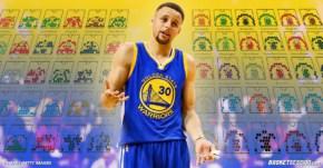 NBA : l'évolution folle du jeu résumée en deux images