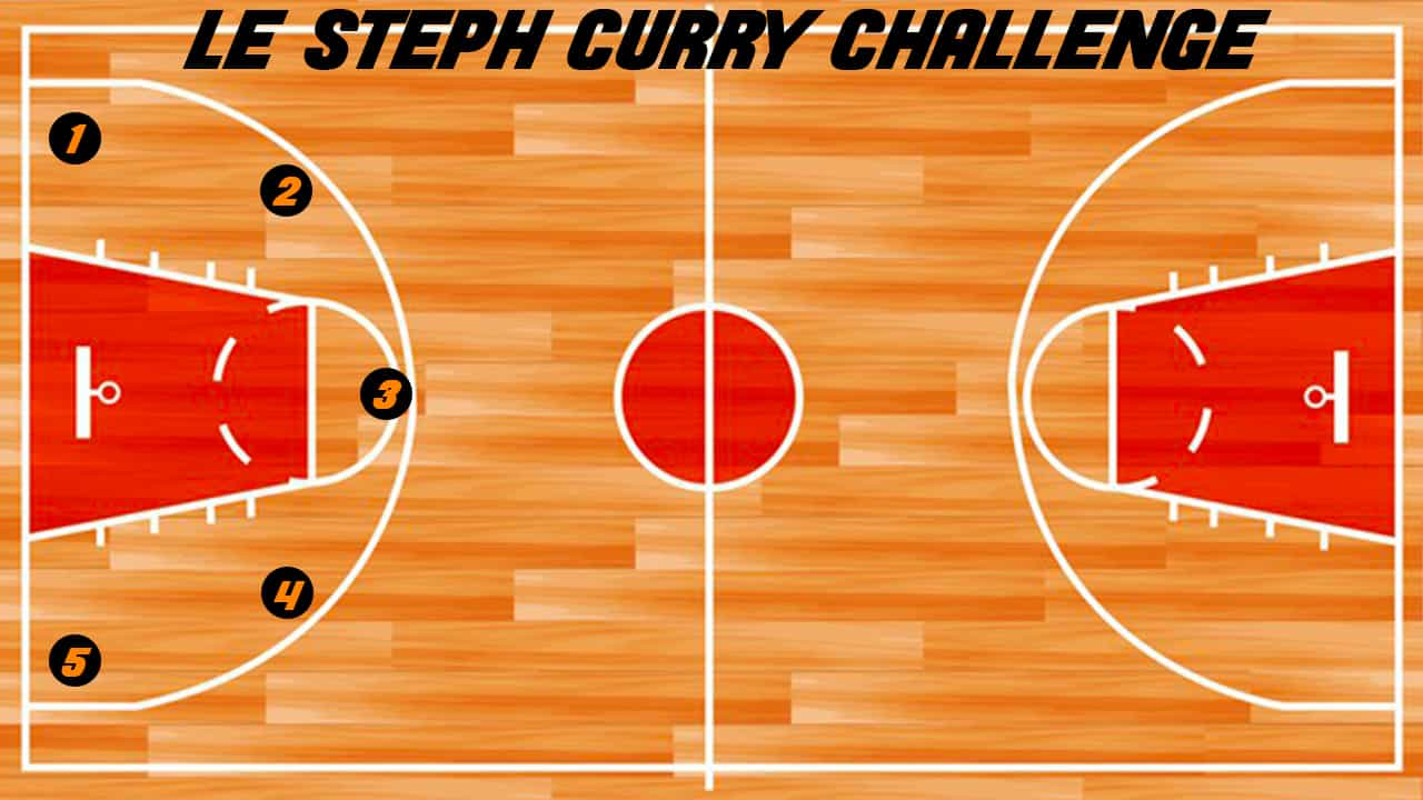 STEPH-CURRY-SHOOTING-DRILL