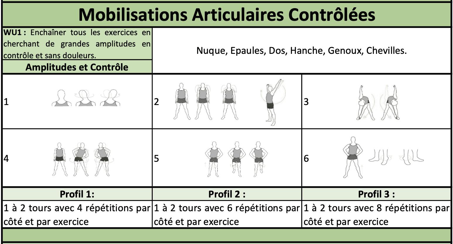 Warm-up - Mobilisations Articulaires Contrôlées - Echauffement