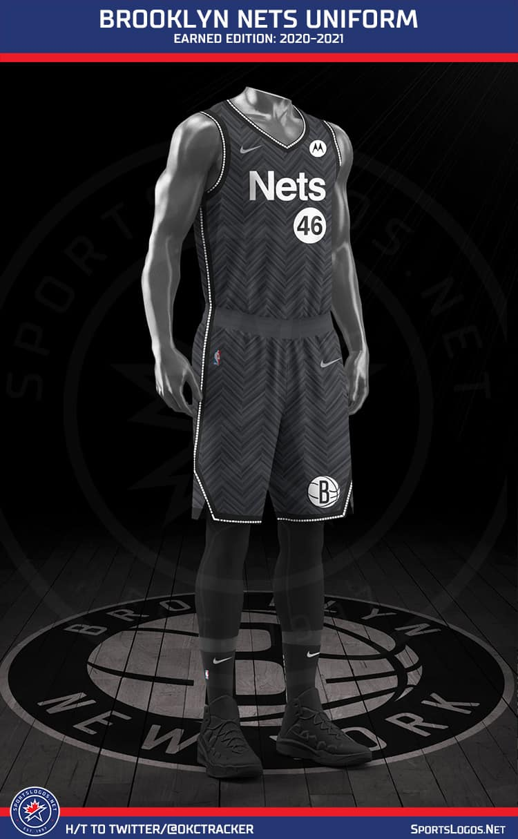 2021 NBA Earned Edition uniforms