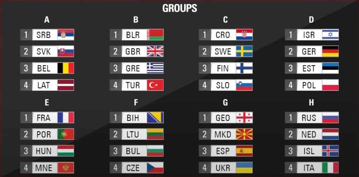 EQUIPE DE FRANCE - FIBA World Cup 2023 - Coupe du Monde FIBA 2023 Basketball